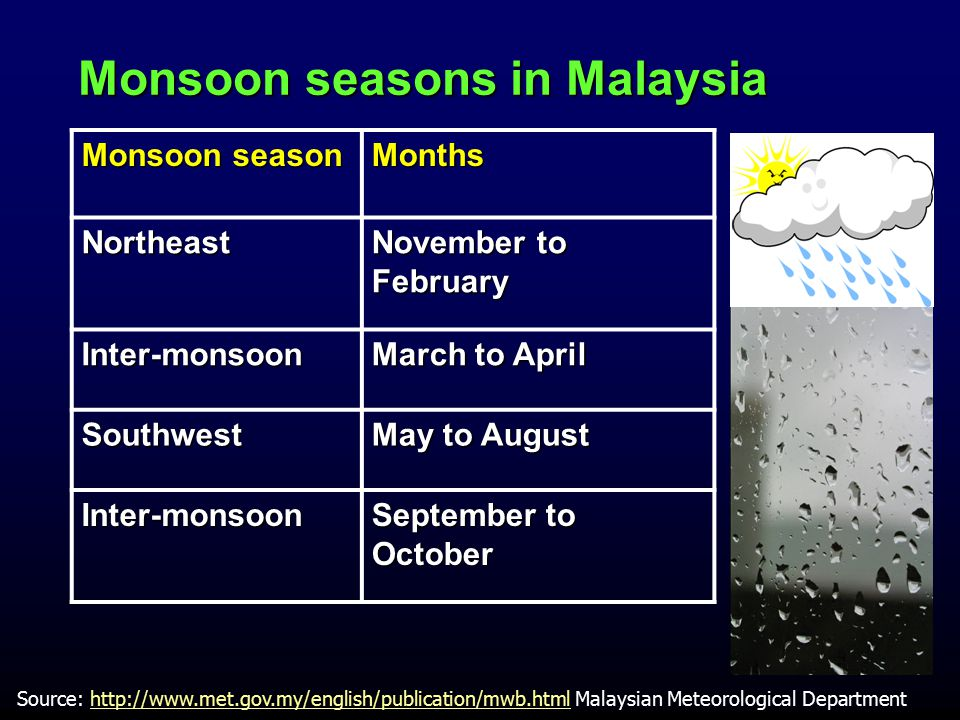 Monsoon seasons in Malaysia