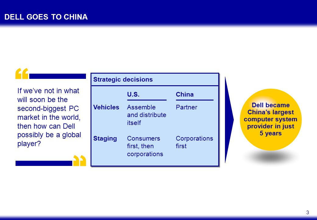 INTERNATIONAL STRATEGY AND THE STRATEGY DIAMOND
