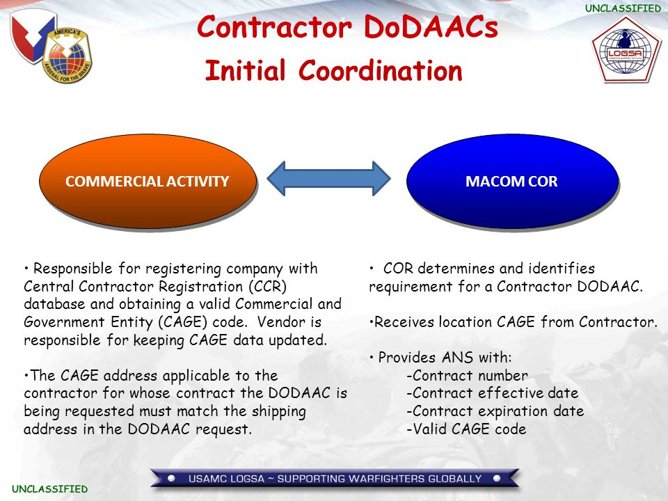 Initial Coordination COMMERCIAL ACTIVITY MACOM COR
