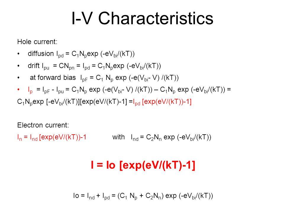 Io = Ind + Ipd = (C1 Np + C2Nn) exp (-eVbi/(kT))