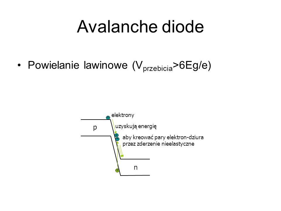 Avalanche diode Powielanie lawinowe (Vprzebicia>6Eg/e) p n -