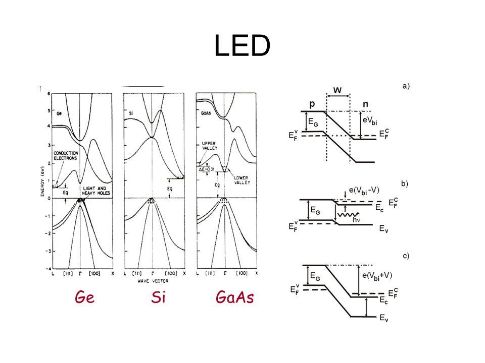 LED Ge Si GaAs