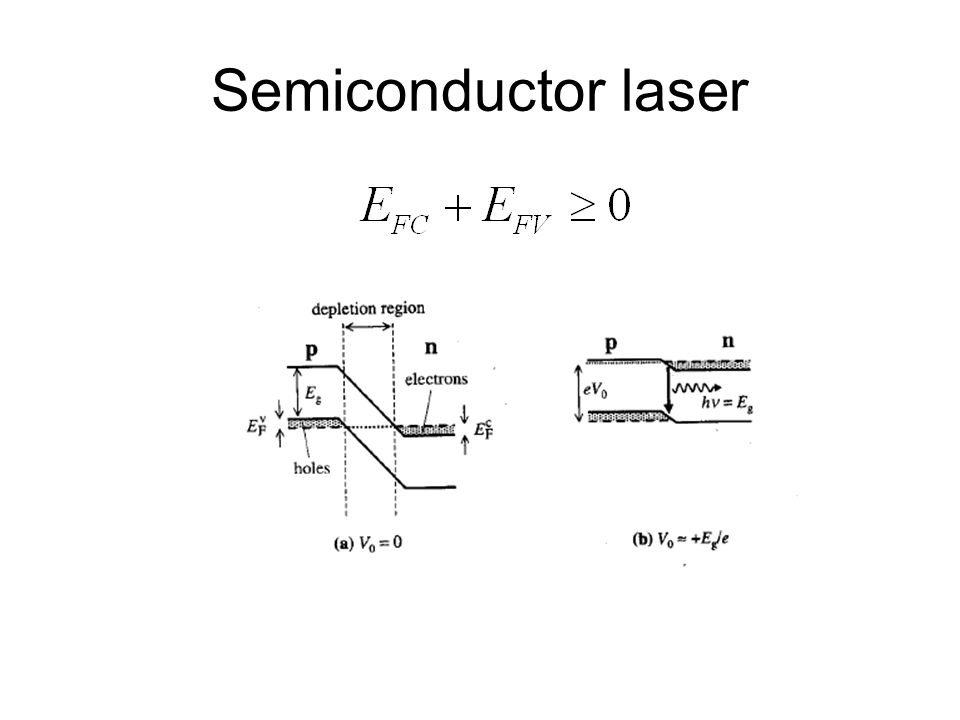 Semiconductor laser