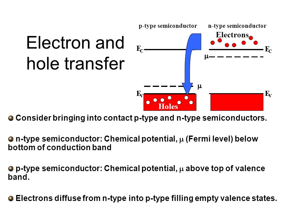 Electron and hole transfer