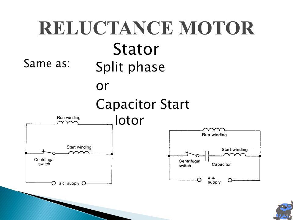 RELUCTANCE MOTOR Stator Same as: Split phase or Capacitor Start Motor