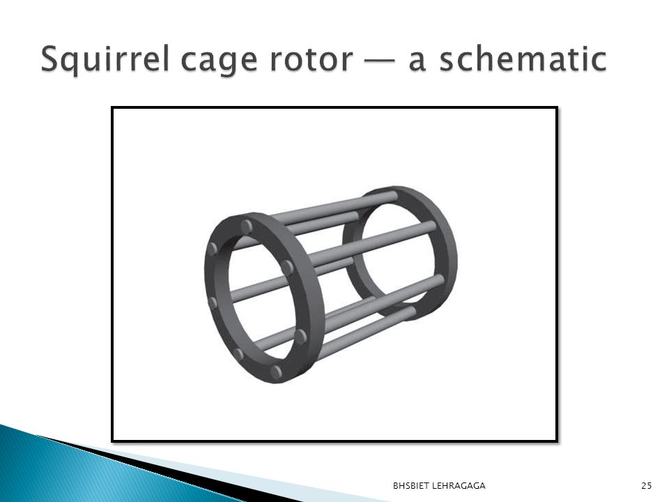 Squirrel cage rotor — a schematic