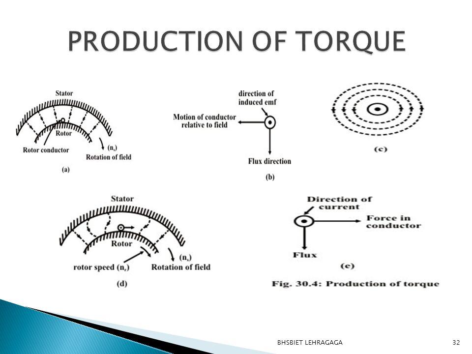 PRODUCTION OF TORQUE BHSBIET LEHRAGAGA