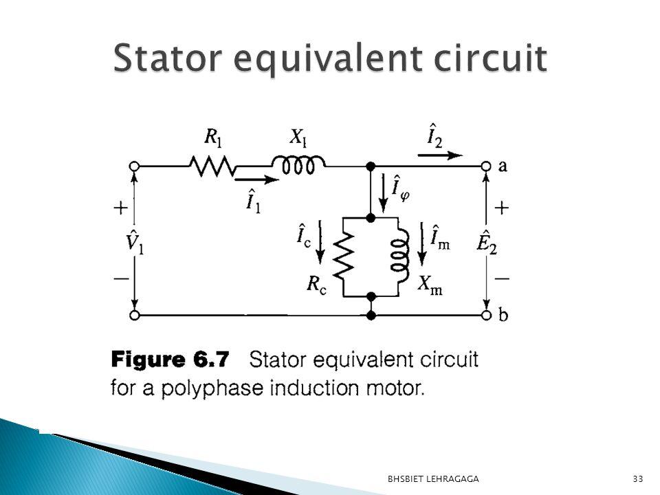 Stator equivalent circuit