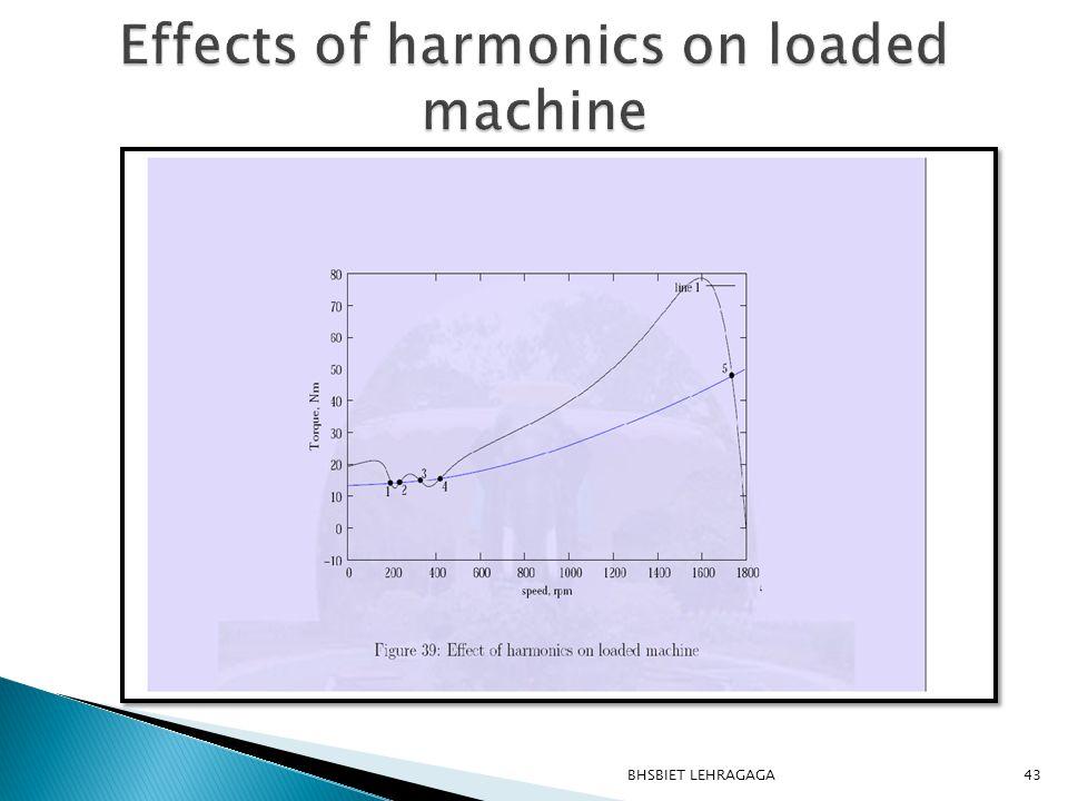 Effects of harmonics on loaded machine