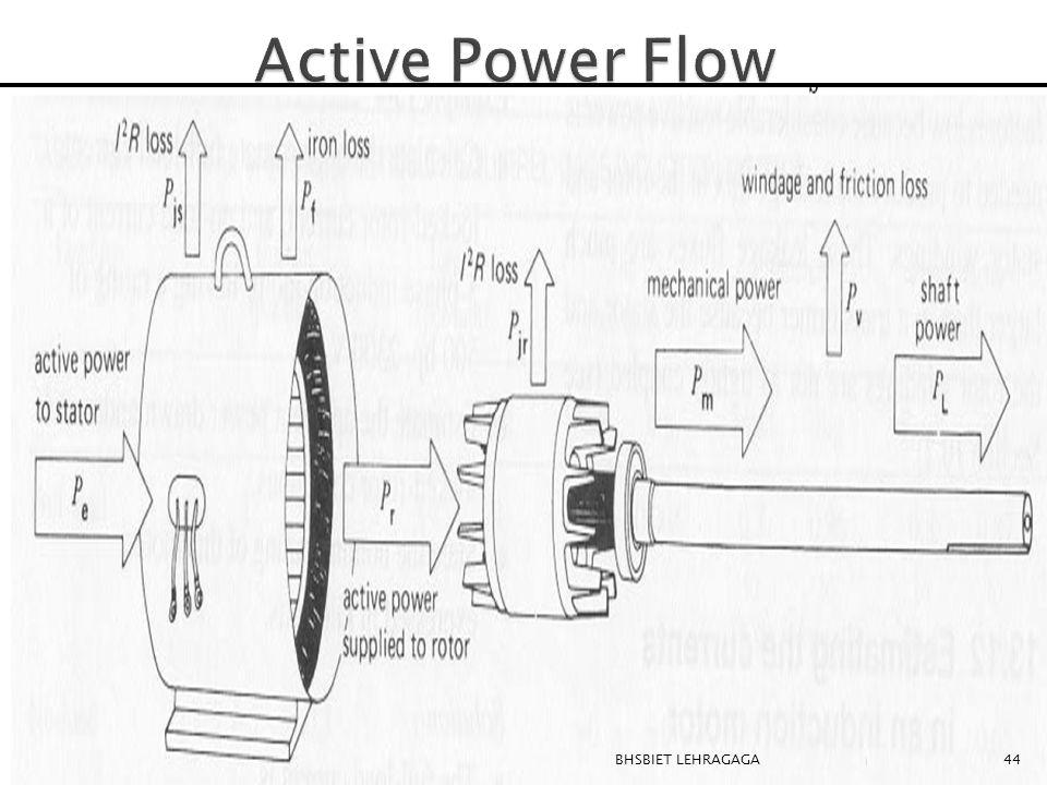 Active Power Flow BHSBIET LEHRAGAGA
