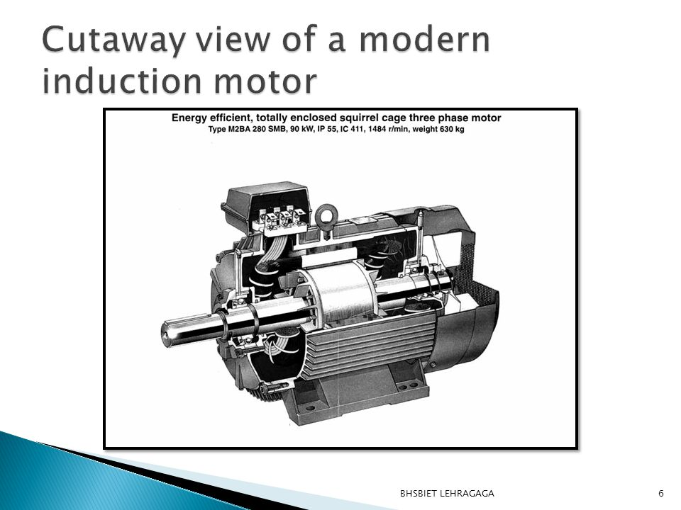 Cutaway view of a modern induction motor