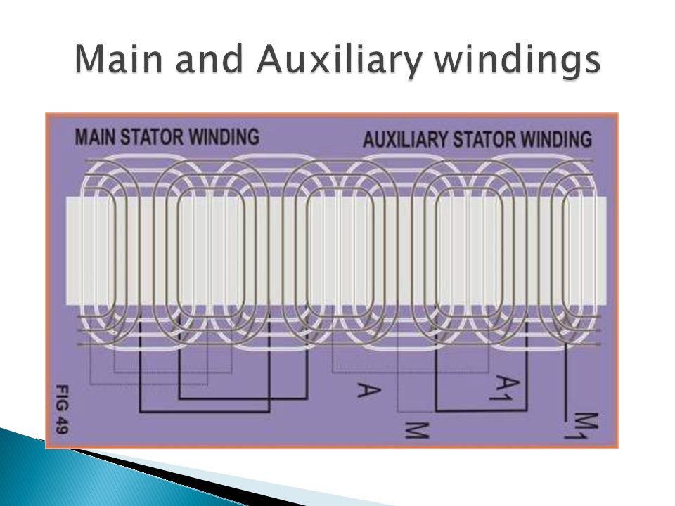 Main and Auxiliary windings