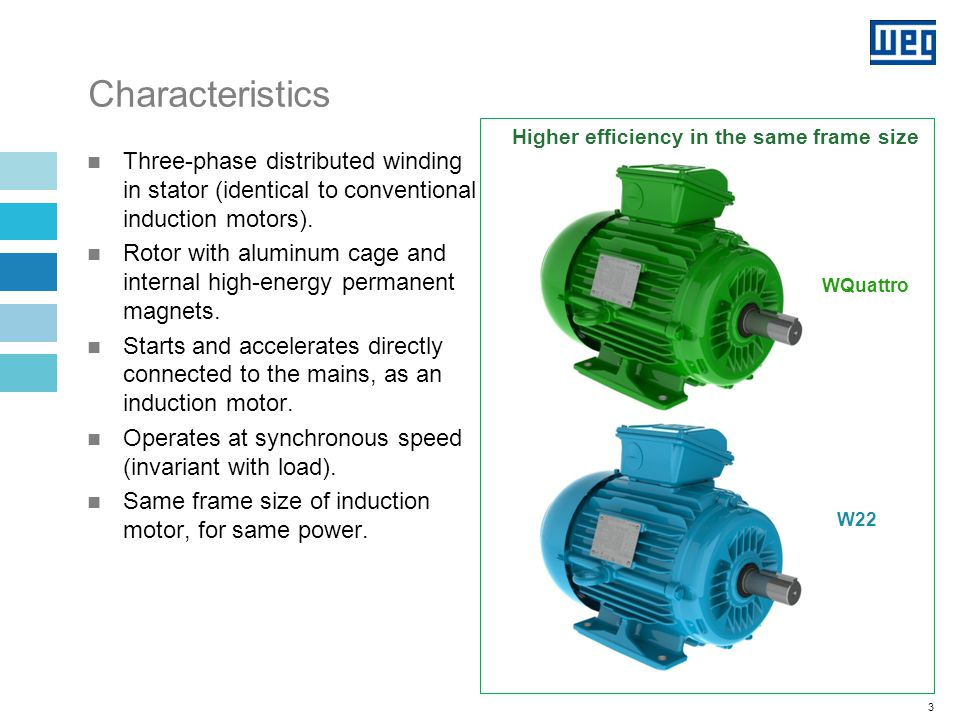 Advantages Synchronous operation  no I²R losses in the aluminum cage.