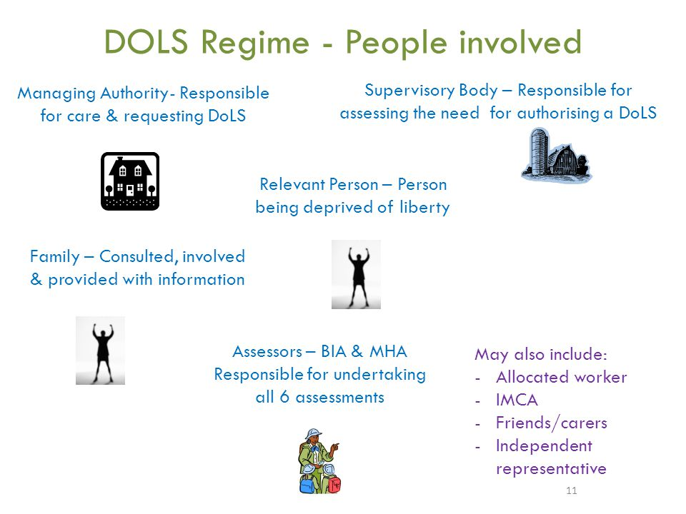 DOLS Regime - People involved