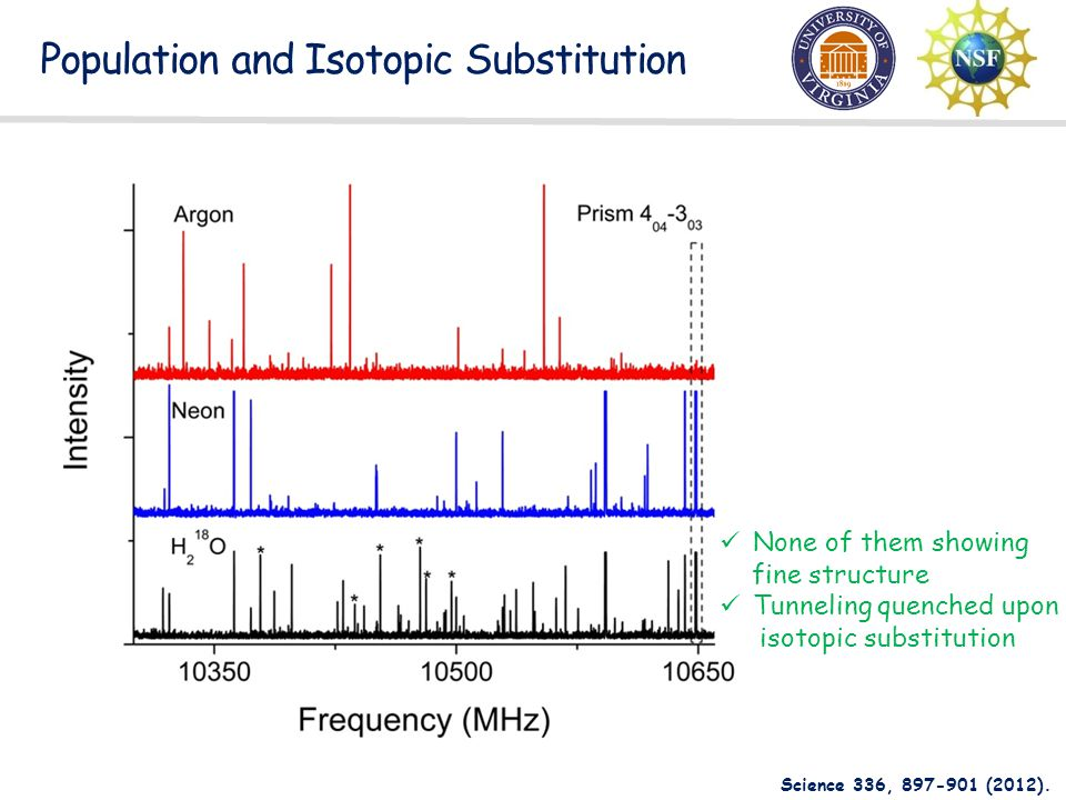 Population and Isotopic Substitution