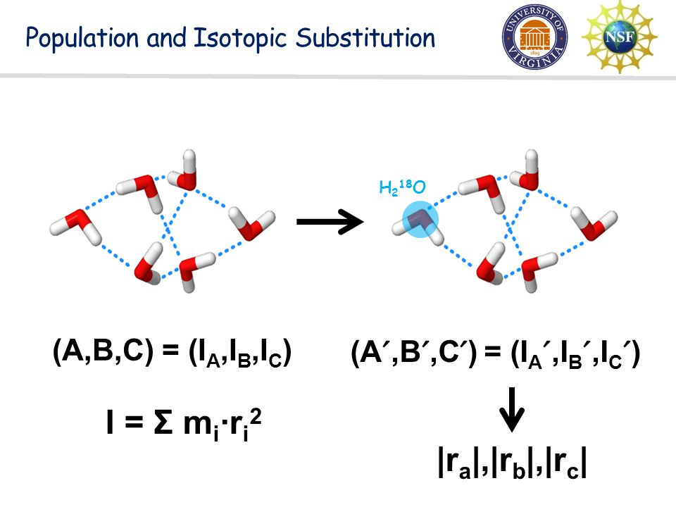 I = Σ mi∙ri2 |ra|,|rb|,|rc| (A,B,C) = (IA,IB,IC)