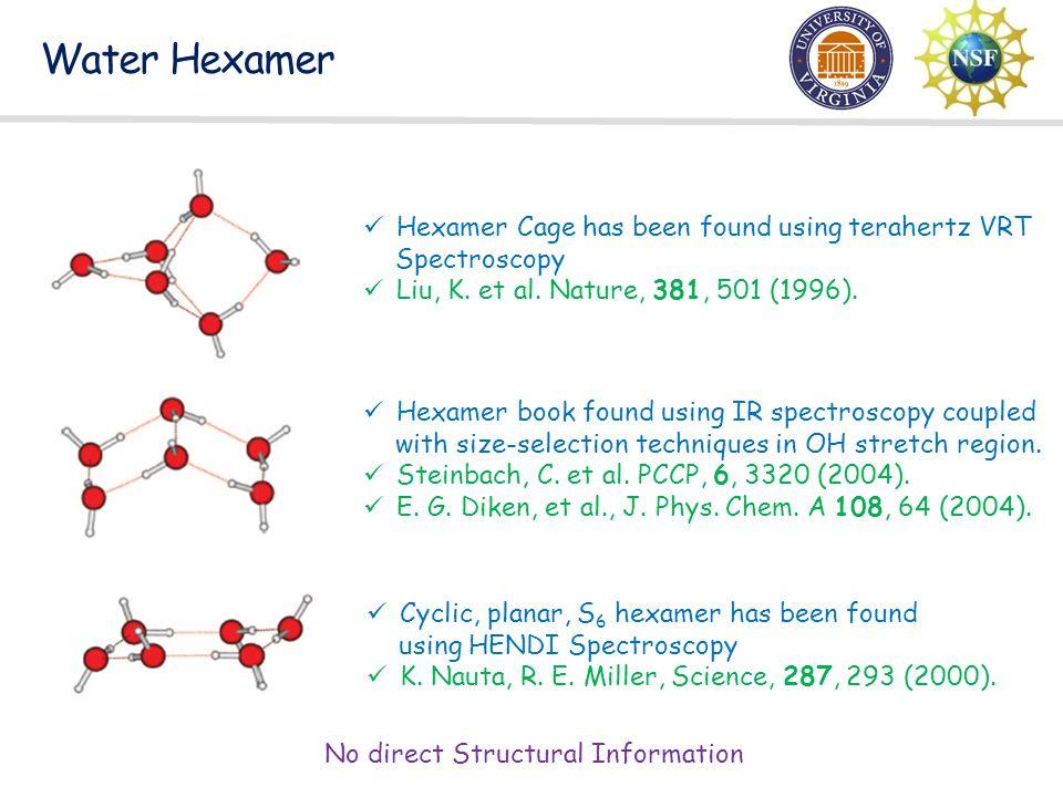 Water Hexamer Hexamer Cage has been found using terahertz VRT