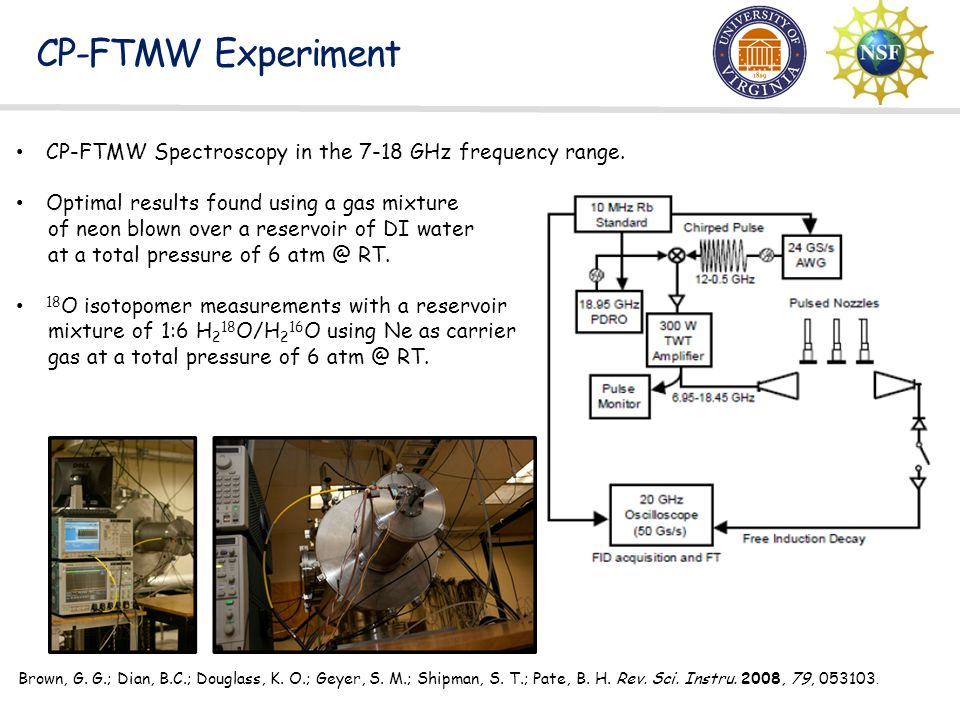 CP-FTMW Experiment CP-FTMW Spectroscopy in the 7-18 GHz frequency range. Optimal results found using a gas mixture.