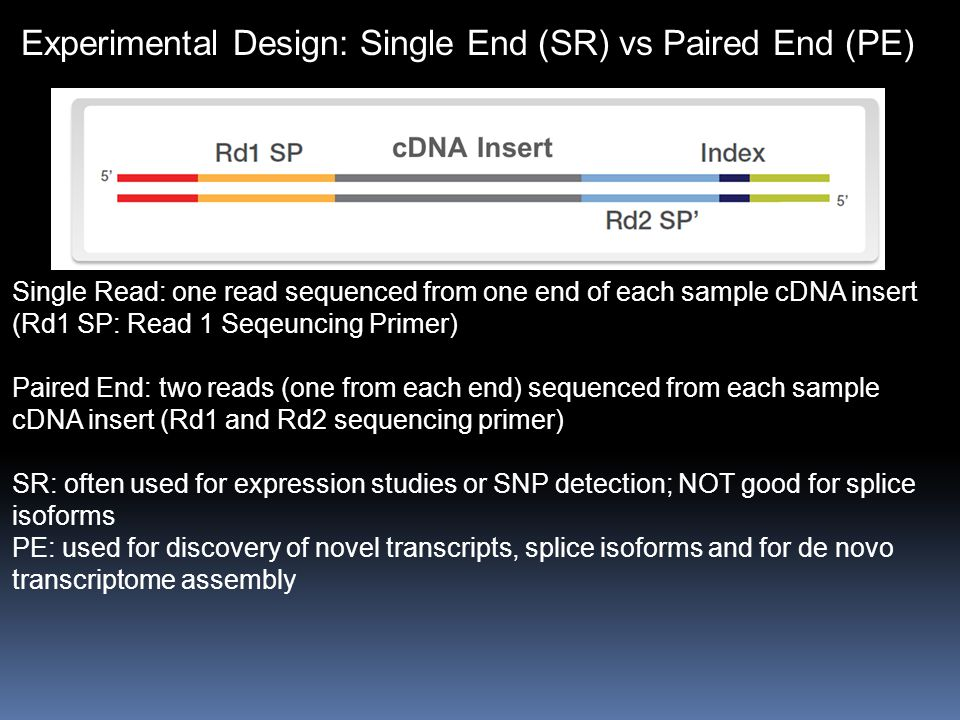 Experimental Design: Single End (SR) vs Paired End (PE)