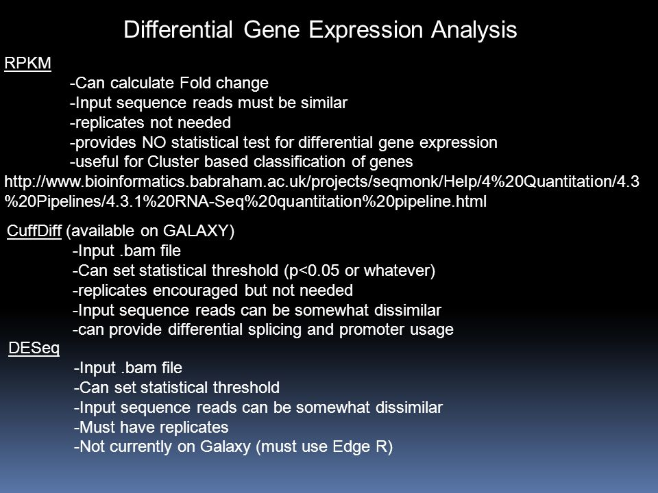 Differential Gene Expression Analysis