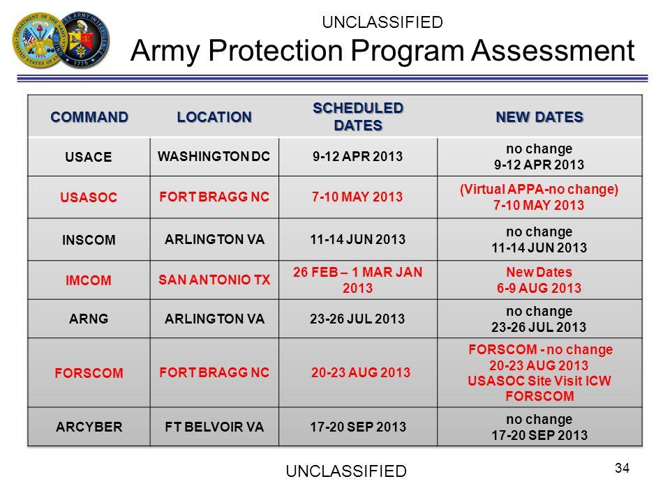 (Virtual APPA-no change) USASOC Site Visit ICW FORSCOM