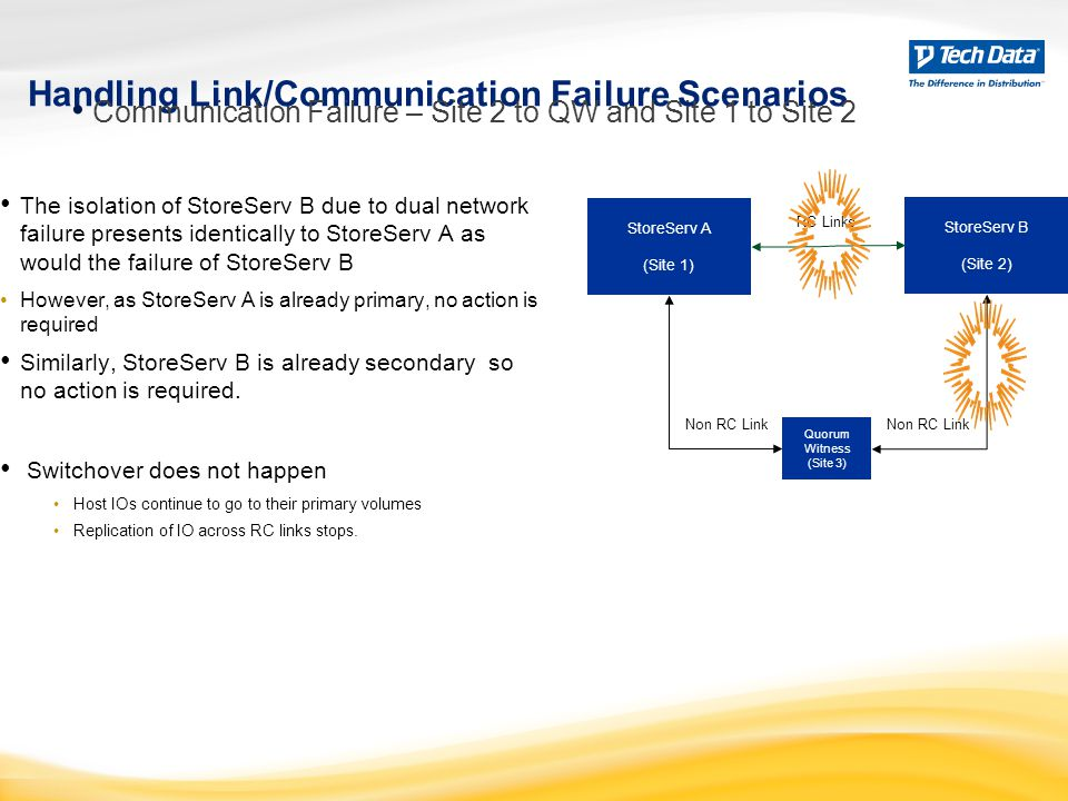Handling Link/Communication Failure Scenarios