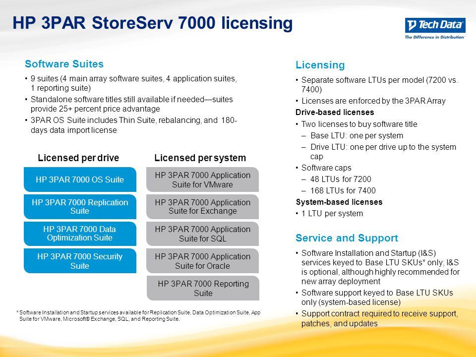 HP 3PAR StoreServ 7000 licensing