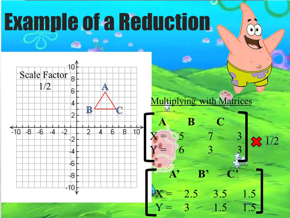 Multiplying with Matrices