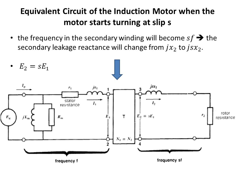 Equivalent Circuit of the Induction Motor when the motor starts turning at slip s