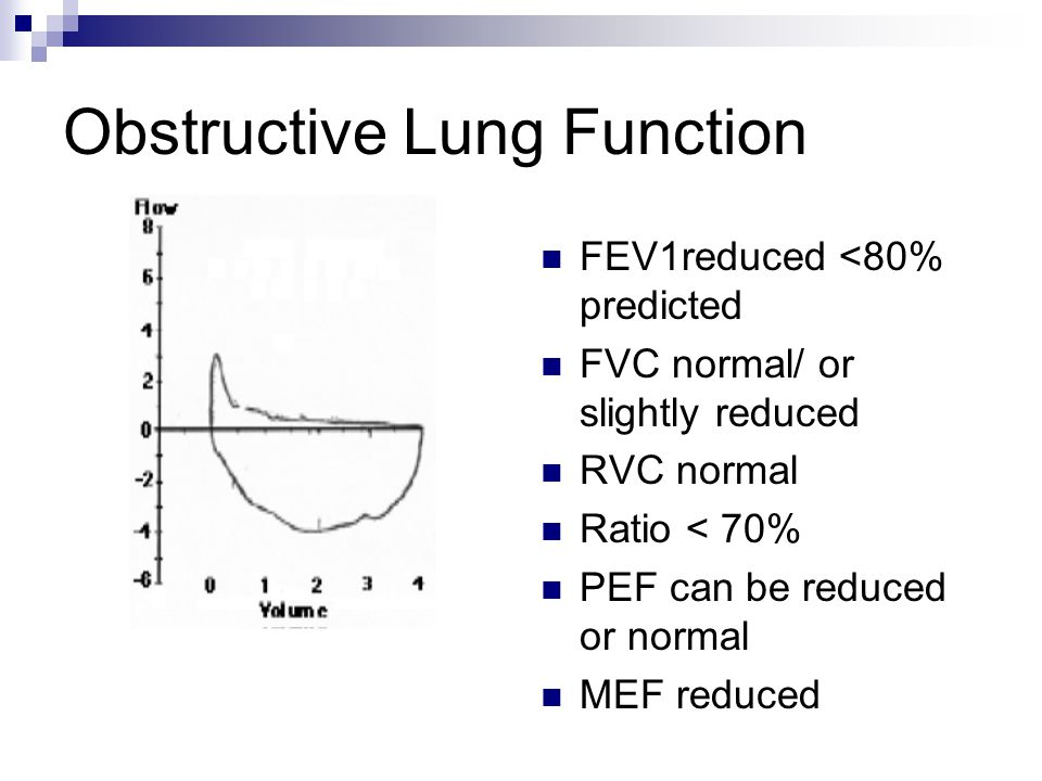 Obstructive Lung Function