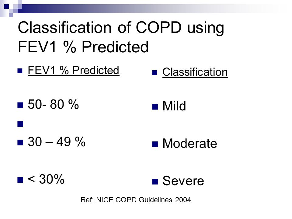 Classification of COPD using FEV1 % Predicted
