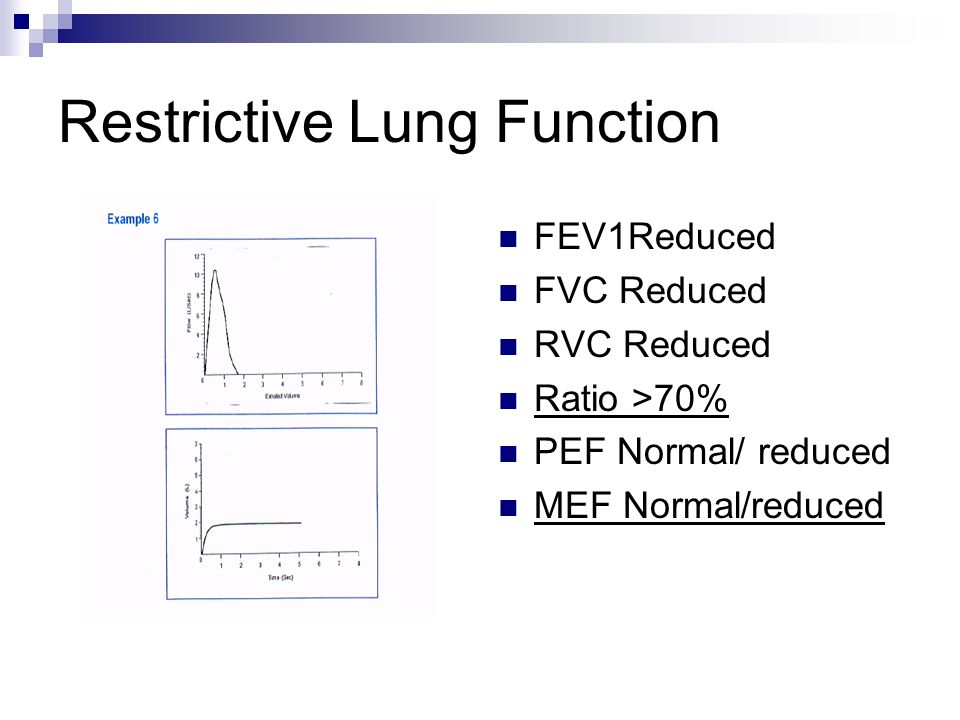 Restrictive Lung Function