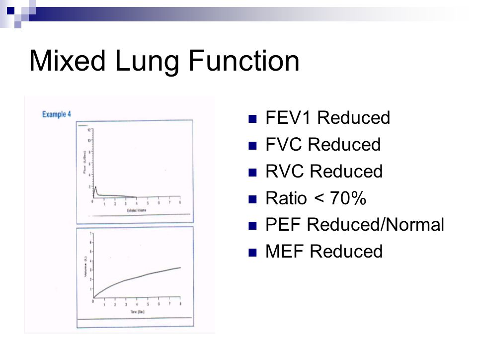 Mixed Lung Function FEV1 Reduced FVC Reduced RVC Reduced