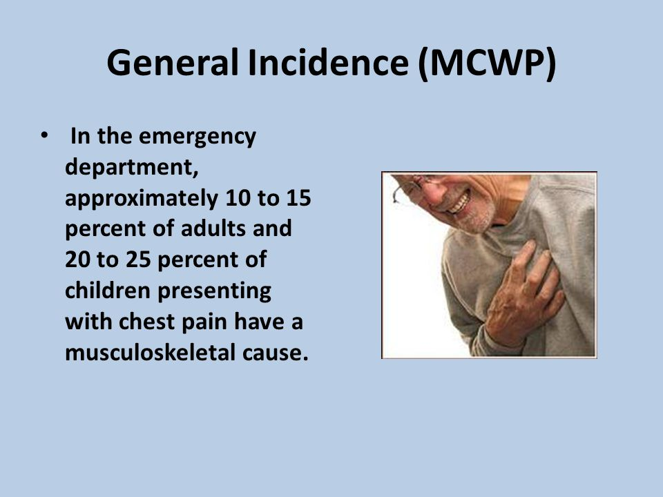 General Incidence (MCWP)