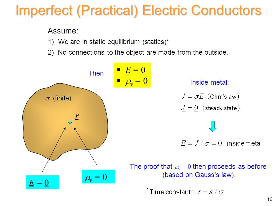 Imperfect (Practical) Electric Conductors