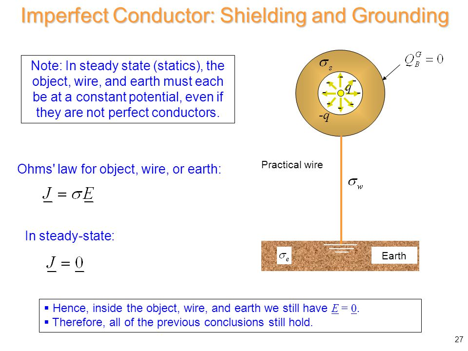 Imperfect Conductor: Shielding and Grounding