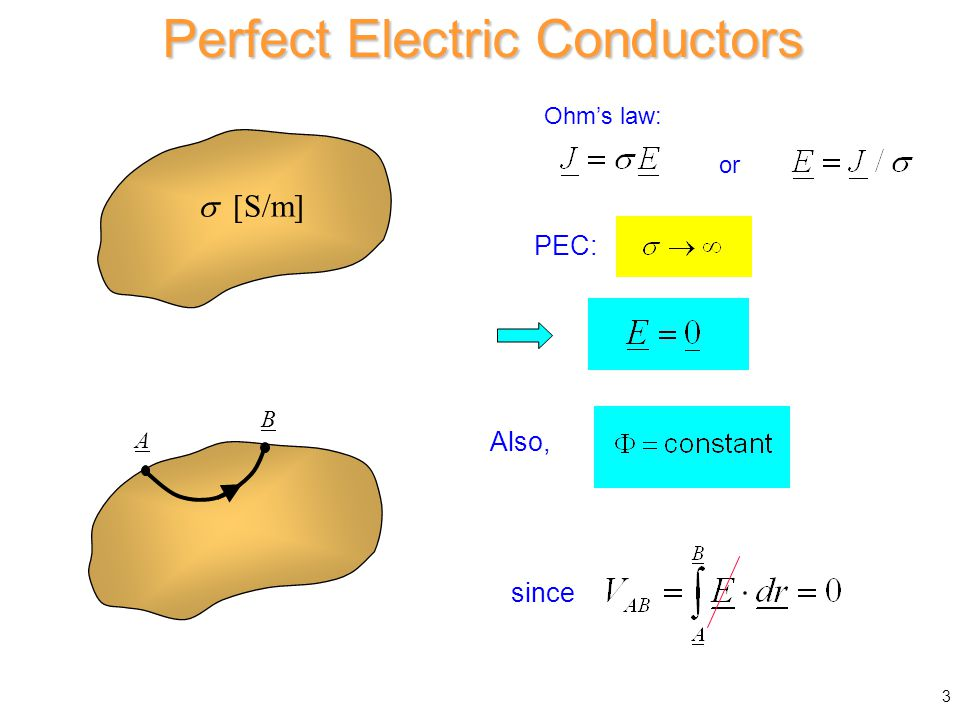 Perfect Electric Conductors