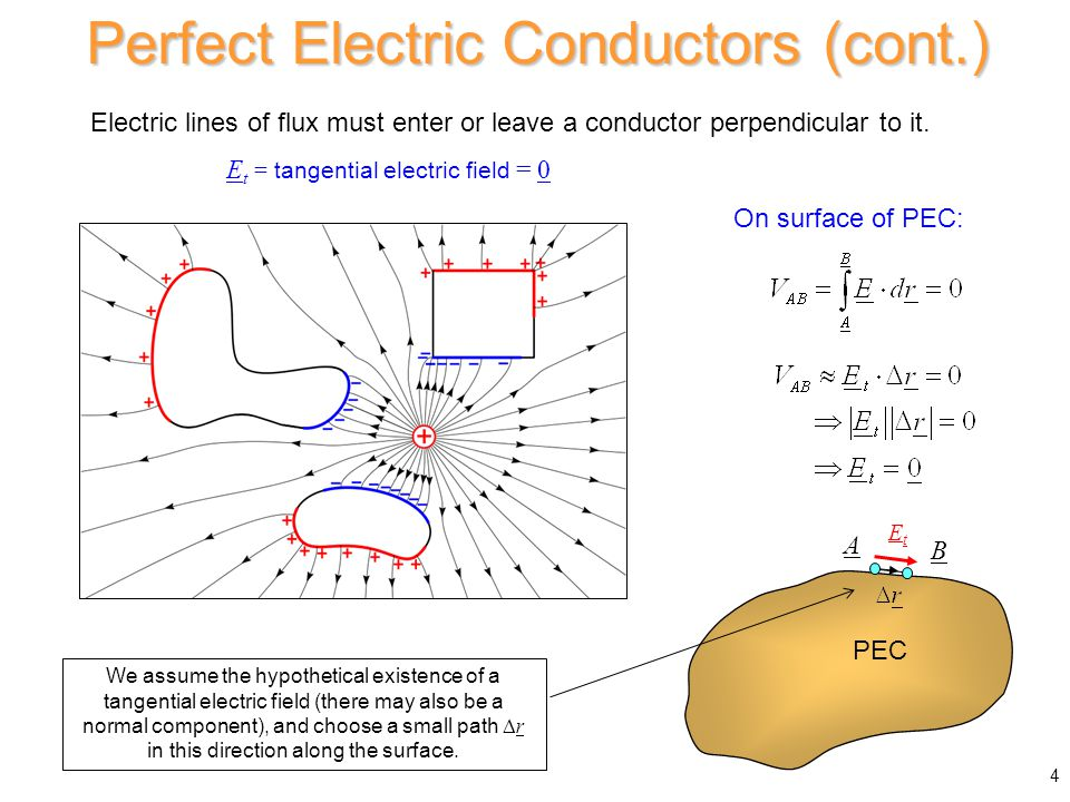 Perfect Electric Conductors (cont.)