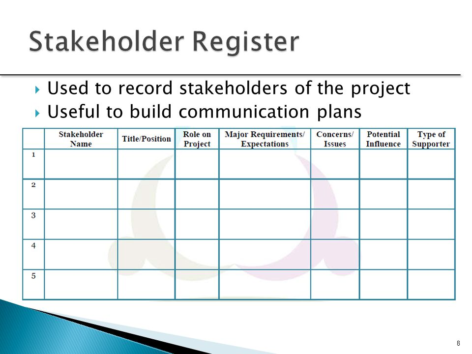 Stakeholder Register Used to record stakeholders of the project