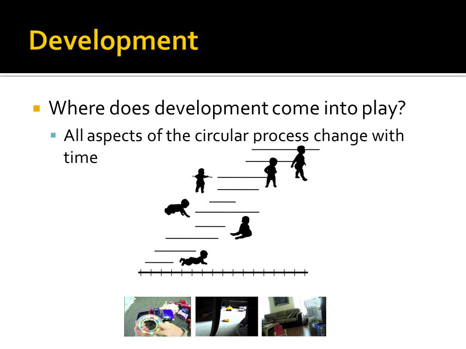 Development Where does development come into play
