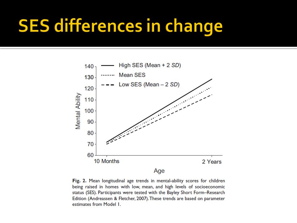 SES differences in change