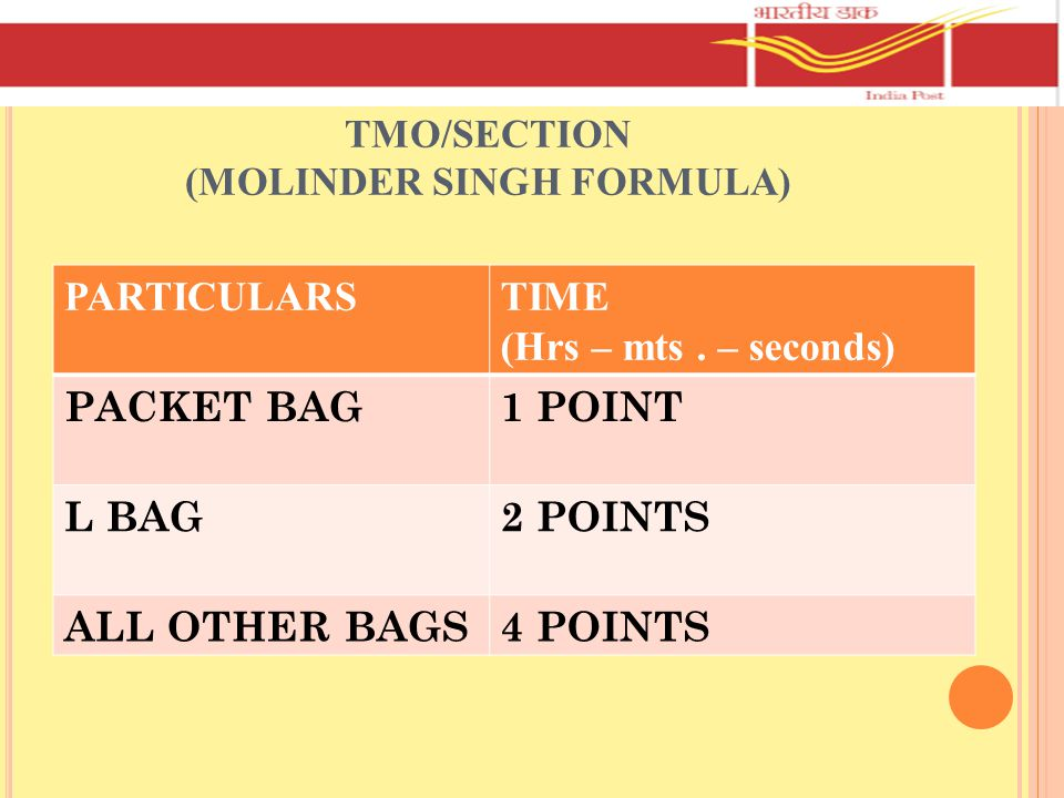 TMO/SECTION (MOLINDER SINGH FORMULA)