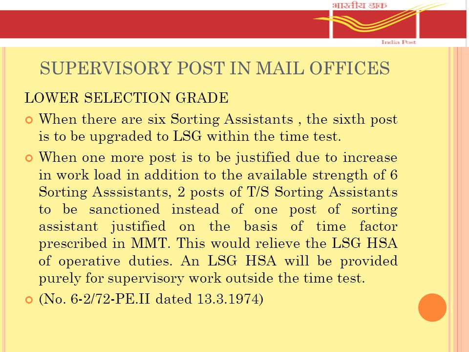 SUPERVISORY POST IN MAIL OFFICES