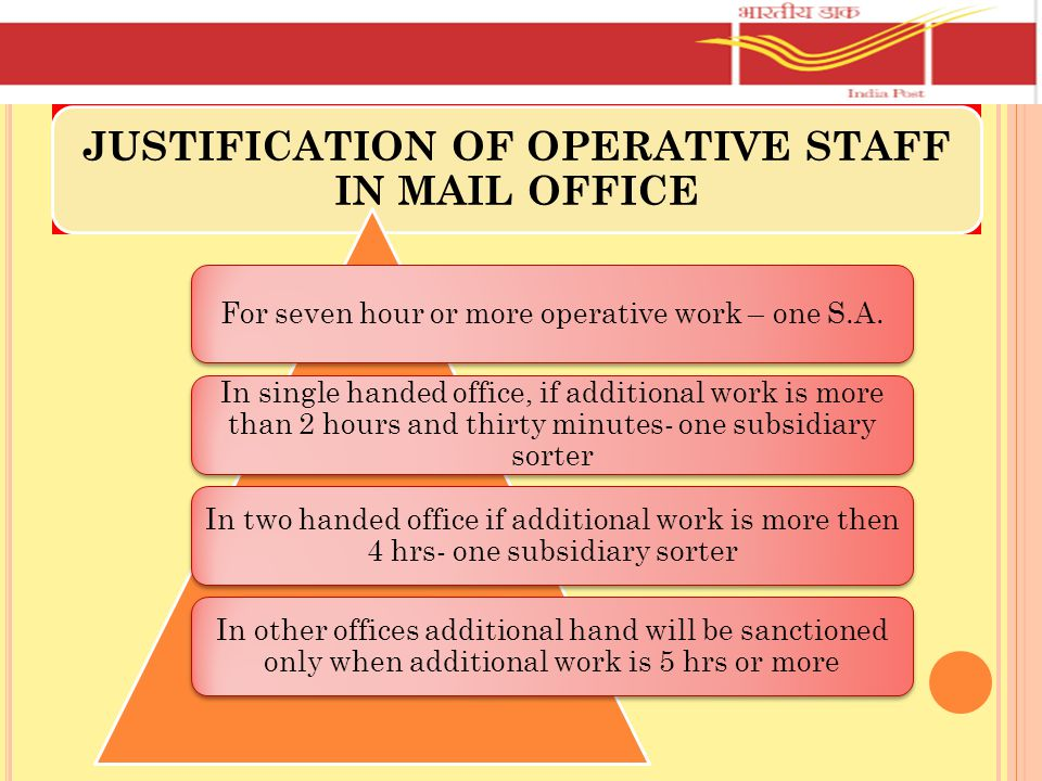 JUSTIFICATION OF OPERATIVE STAFF IN MAIL OFFICE