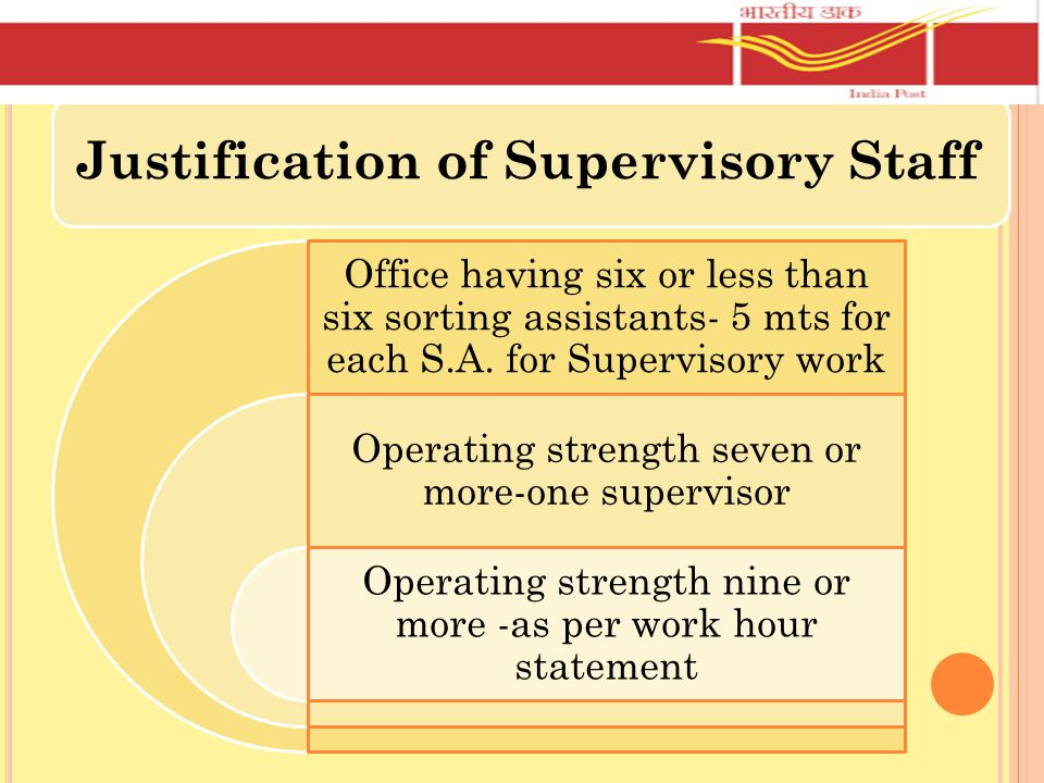 Justification of Supervisory Staff