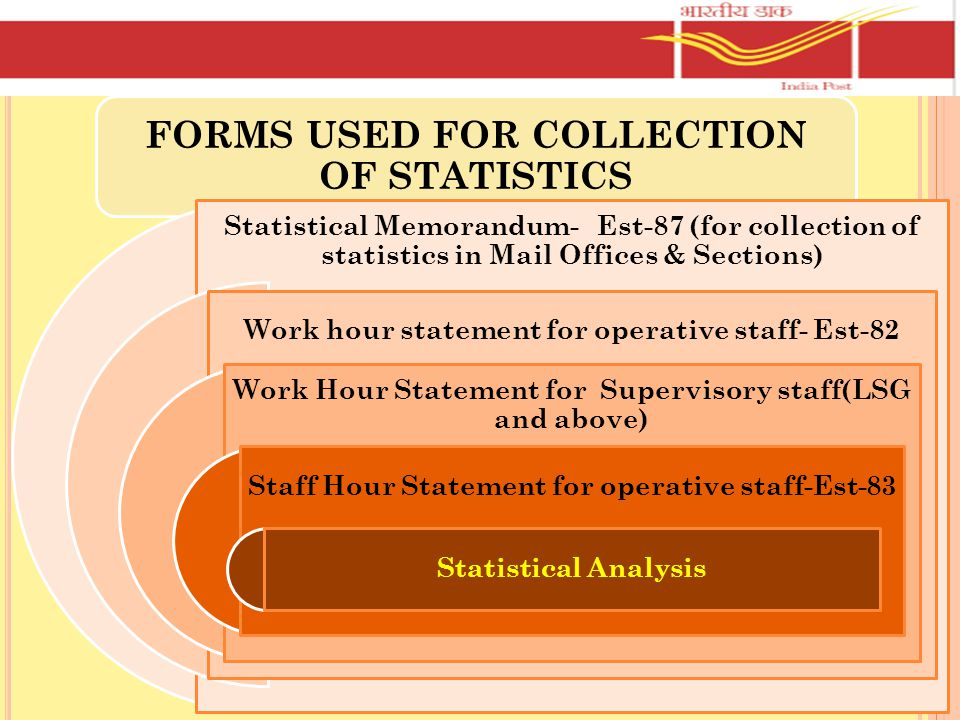 FORMS USED FOR COLLECTION OF STATISTICS