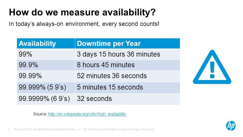 How do we measure availability
