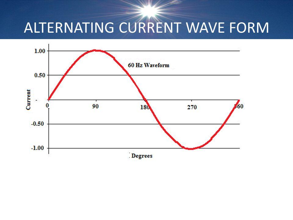 ALTERNATING CURRENT WAVE FORM