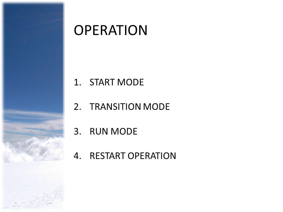 OPERATION START MODE TRANSITION MODE RUN MODE RESTART OPERATION