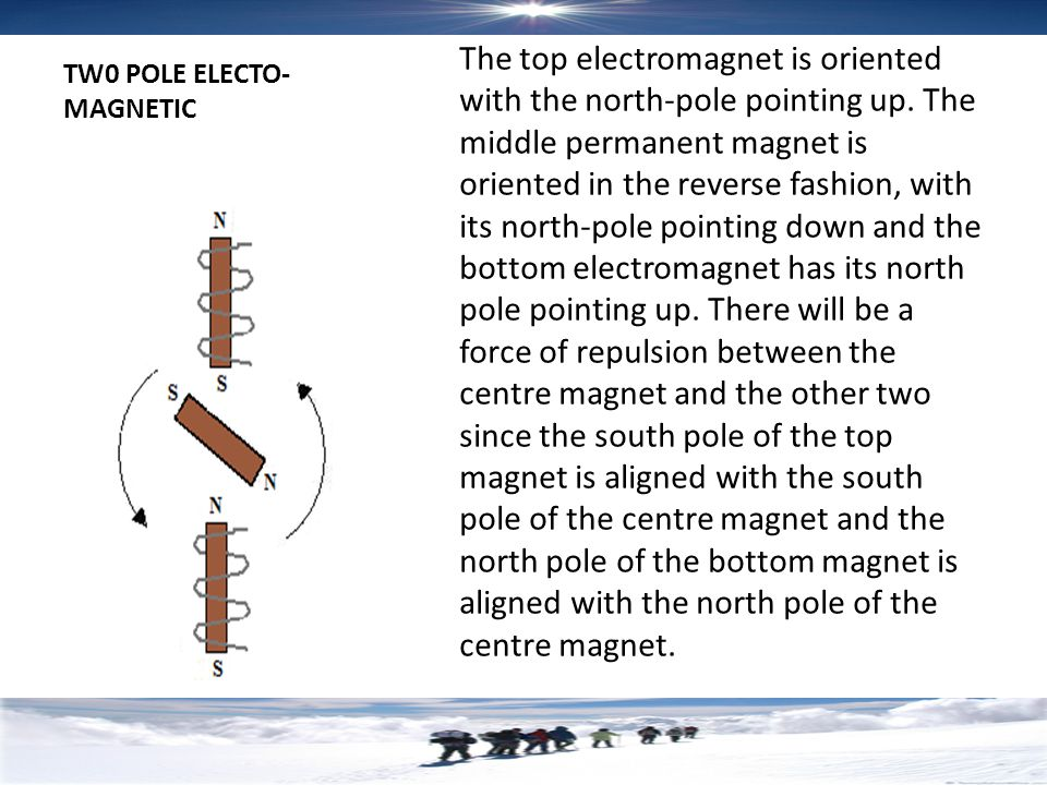 TW0 POLE ELECTO- MAGNETIC